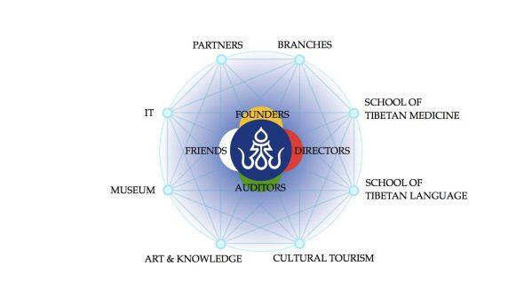 ati-fund-org